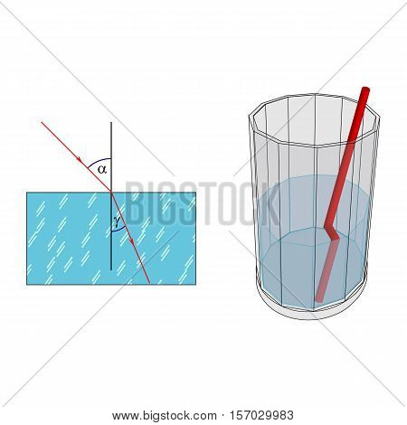 Illustration of the concept of the magnitude of the angle of refraction at the transition from one medium to another
