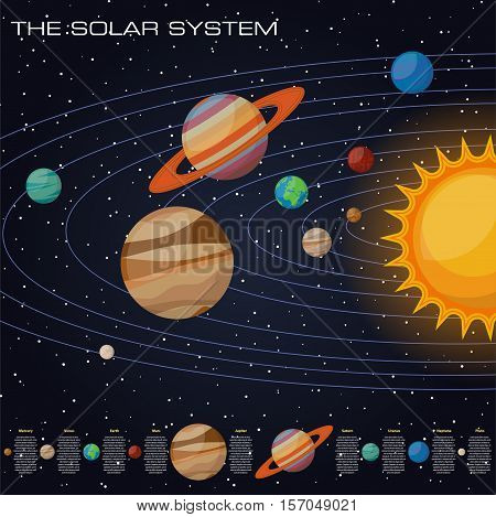 Solar system with