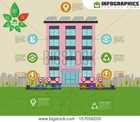 Eco apartment house infographic. Ecology green house in city. Flat style vector illustration. Solar panels, electric powered car and charging point, ecology icons set