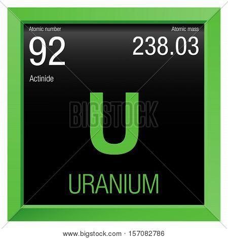 Uranium Symbol Uranium Symbol. ...
