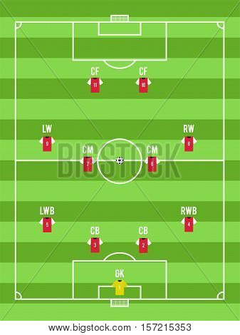 Soccer or football pitch top view with the editable arrangement of players. Flat vector illustration