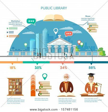 Reading book infographics library building students reading book professor librarian infographics vector illustration