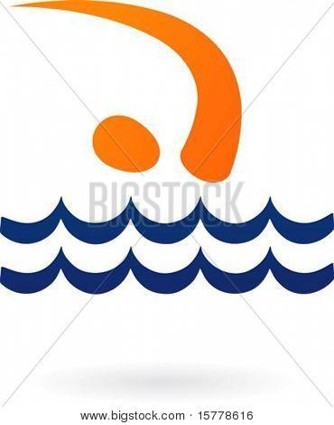 Swimmer's Gliederung
