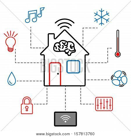 Concept of smart house technology system. Vector illustration