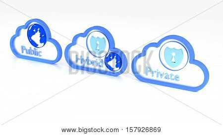 Three different cloud symbols for the types private hybrid and public isolated on white 3D illustration