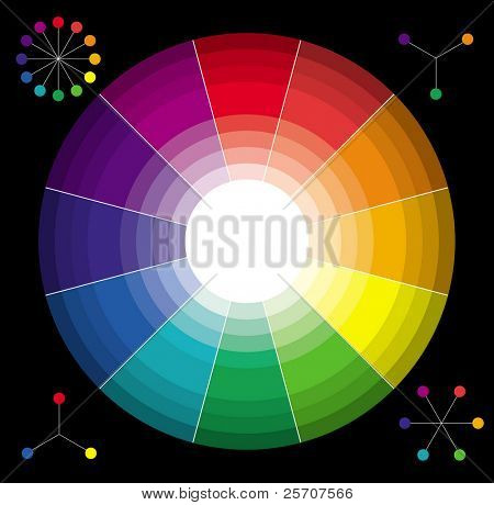 Roda de cores clássicas