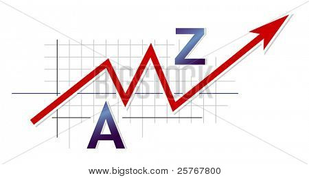 Stock exchange - business chart index with red upward arrow and blue letter A and Z