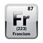 Francium Symbol.chemical Element Of The Periodic Table On A Glossy White Background In A Silver Fram poster
