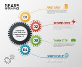 Gears Infographics. Cogs Gearing Process Planning, Timeline And Engineering Infochart With Options V poster