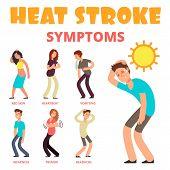 Heat Stroke Symptoms Cartoon Vector Poster, Illustration Of Hot Stroke Summer, Sunstroke And Heatstr poster