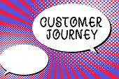 Word Writing Text Customer Journey. Business Concept For Product Of Interaction Between Organization poster