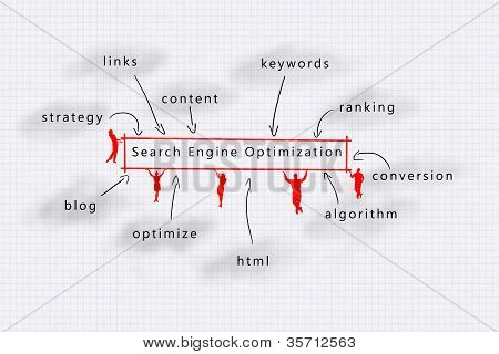 Search Engine Optimization (competitive advantage)