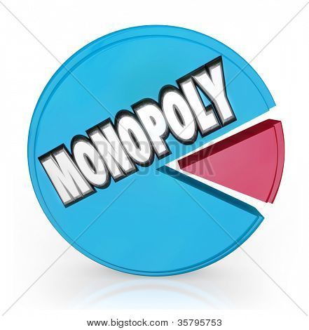 A pie chart with large chunk with the word Monopoly showing unfair competition by a market leader shutting out other competitors