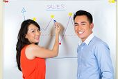Asian Creative agency - Two colleagues showing the development of sales with a diagram on a whiteboa