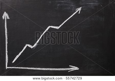 Positive Graph On Blackboard