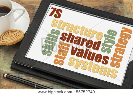 7S model for organizational culture, analysis and development (skills, staff, strategy, systems, structure, style, shared values) - text on digital tablet screen with a cup of coffee