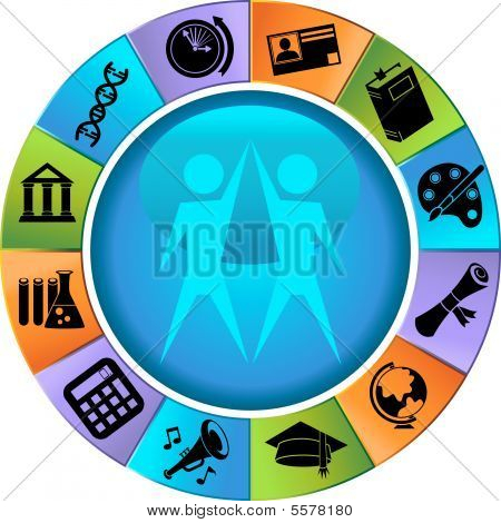 Education Icon Wheel Set