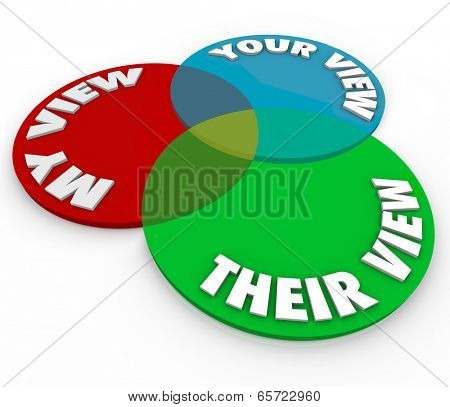 My, Your and Their View words venn diagram shared common interests