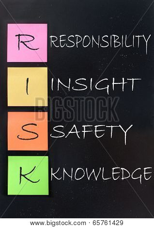Risk Assessment Concept