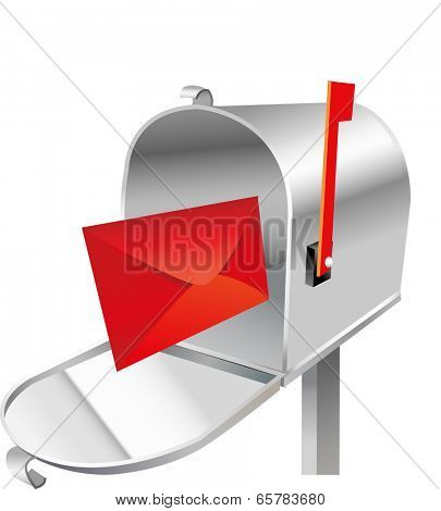 The view of mailbox