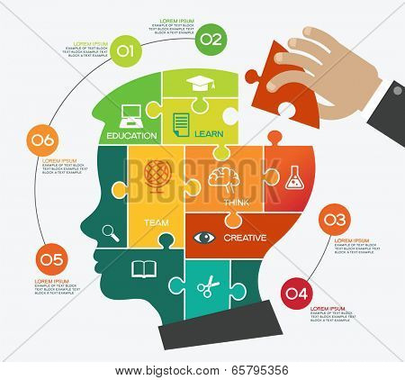 Creative vector template with puzzles, child head, human hand and icons. Concept education ideas.