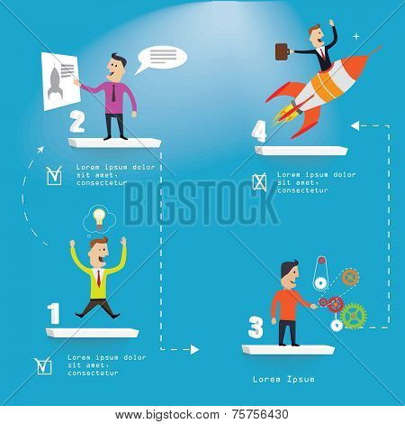 Business Start-up concept steps  Idea, research, prepare, start. Vector Illustration