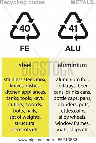 Metal recycling codes