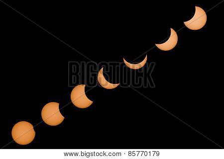 Path Of A Partial Solar Eclipse