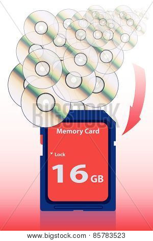 Memory Card with Compact Disc