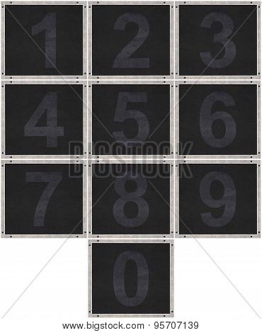 number set from 0-9