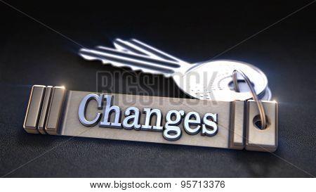 Changes Concept