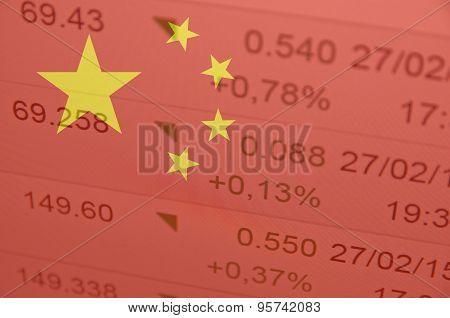 China financial market