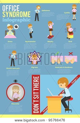 Office Syndrome Education Infographic Template Layout With Sameple Text Background Design, Create By