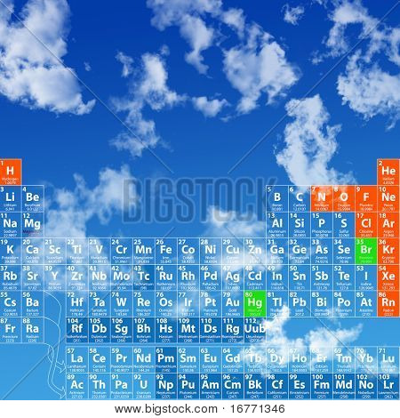 Complete Periodic Table of the Elements, including atomic number, symbol, name, weight, in a skyscape.