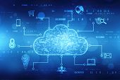 2d Rendering Cloud Computing, Cloud Computing Concept, Cloud Computing Technology Internet Concept B poster