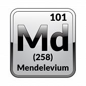 Mendelevium Symbol.chemical Element Of The Periodic Table On A Glossy White Background In A Silver F poster