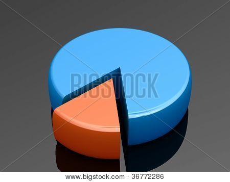 Bright Color Diagram