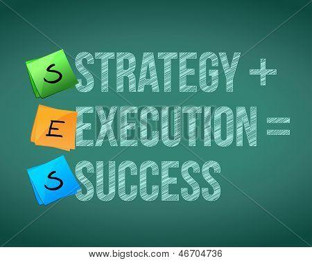 Ejecución de la estrategia de éxito concepto ilustración