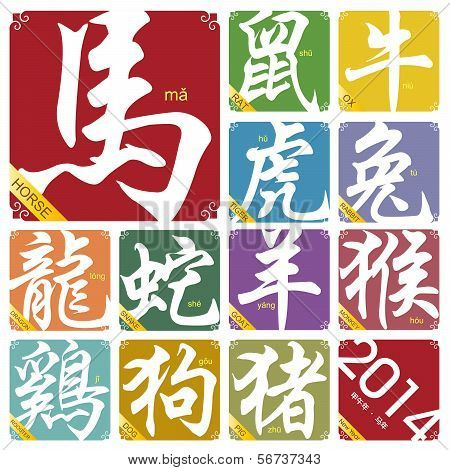Chinese zodiac signs with the year of the horse