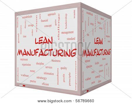 Lean Manufacturing Word Cloud Concept On A Cube Whiteboard