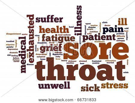 Sore Throat Word Cloud