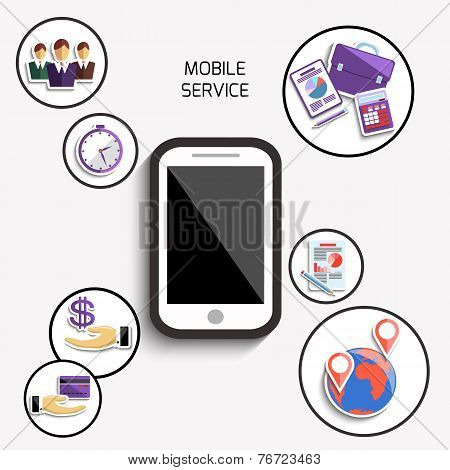 Concept of mobile services for business