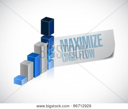 Maximize Cash Flow Business Graph Sign