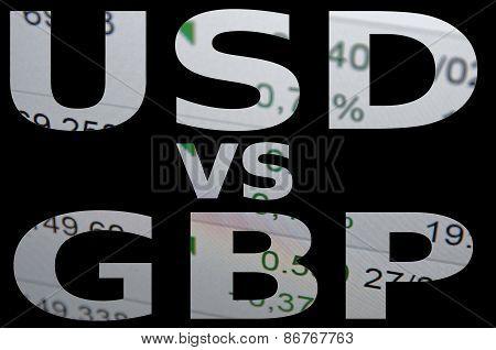 USD vs Gbp