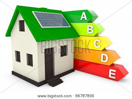 Efficient Energy House For Save The World Environment