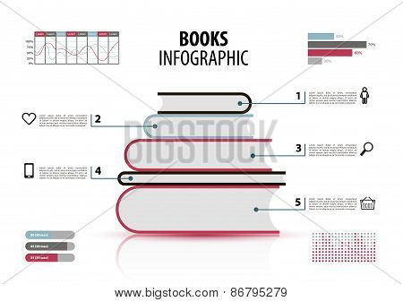 Vector set of books infographic with steps