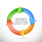 stock photo of maxim  - maximize cash flow cycle sign illustration design over white background - JPG