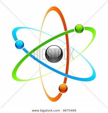 Símbolo do átomo
