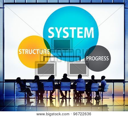 System Structure Progress Processing Procedure Concept