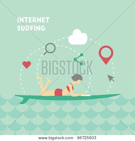 Internet Surfing
